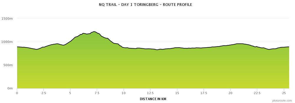NQ_Trail_-_Day_1_Toringberg (3)
