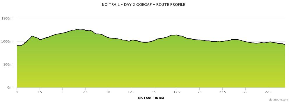 NQ_Trail_-_Day_2_Goegap_ (2)